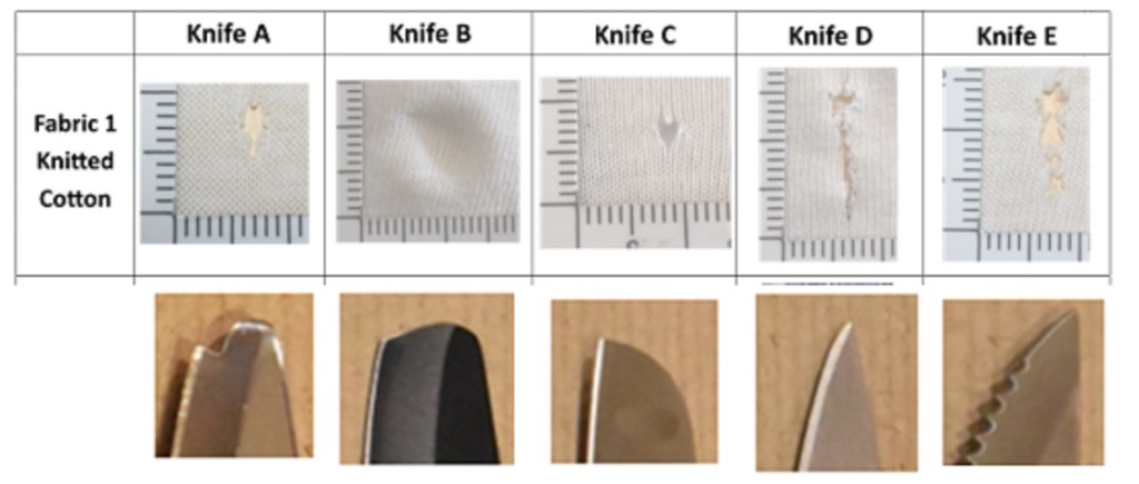 Top: The results of tests using five different types of knife blade tips.