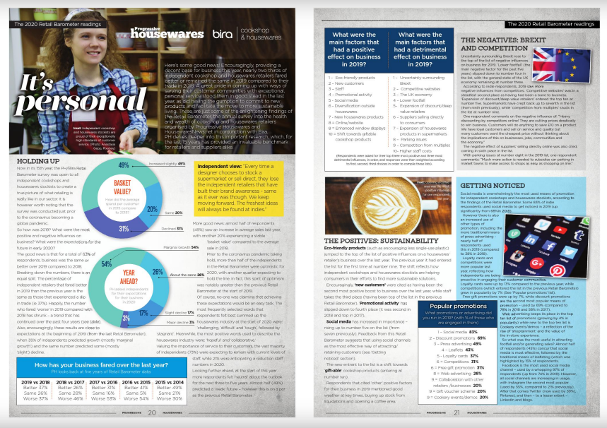 Above: The 2019 Retail Barometer readings, which were carried out before the pandemic hit last year, as featured in Progressive Housewares March/April 2020 edition.