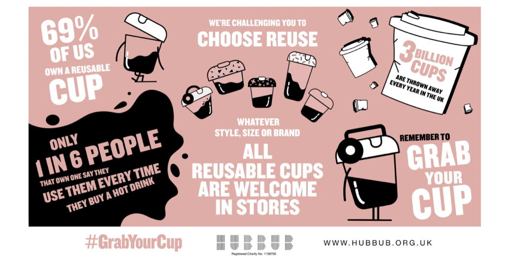 Above: Hubbub is helping consumers to 'choose to reuse.'